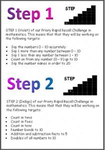 Rapid Steps